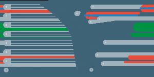 MAP-HENANDSTAG-ALT